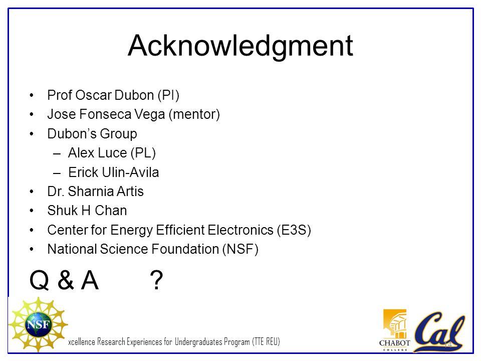 2012 Transfer-to-Excellence Research Experiences for Undergraduates Program (TTE REU) Acknowledgment Prof Oscar Dubon (PI) Jose Fonseca Vega (mentor) Dubon's Group –Alex Luce (PL) –Erick Ulin-Avila Dr.