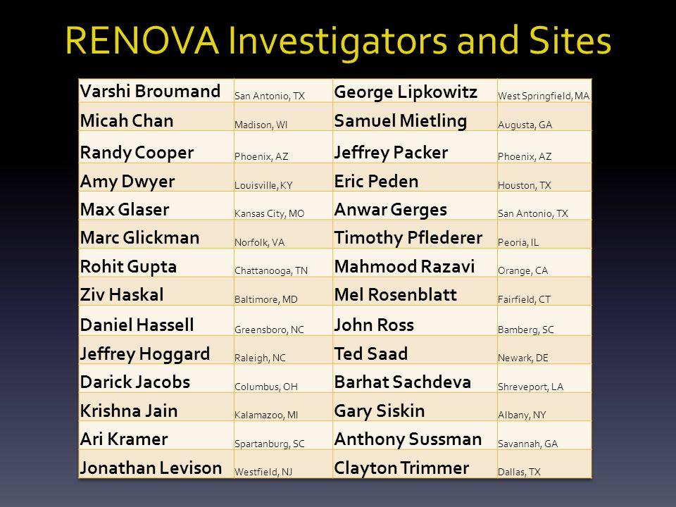 RENOVA Investigators and Sites