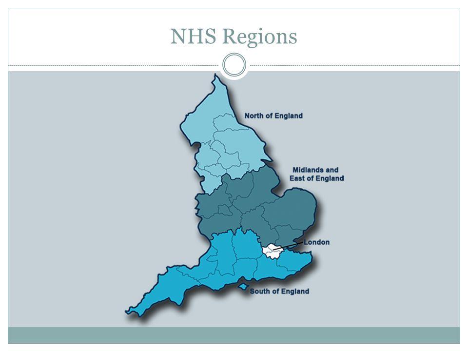 NHS Regions