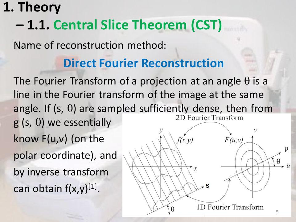 1.Theory – 1.1.