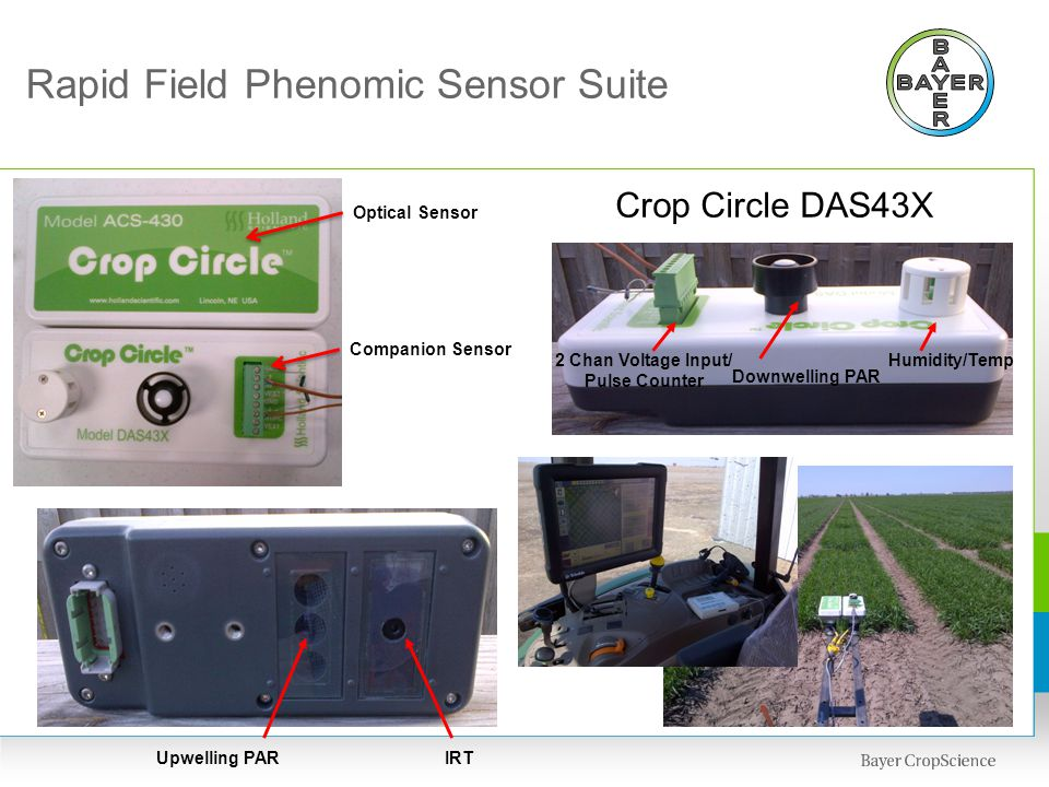 Rapid Field Phenomic Sensor Suite Optical Sensor Companion Sensor Upwelling PARIRT 2 Chan Voltage Input/ Pulse Counter Downwelling PAR Humidity/Temp Crop Circle DAS43X