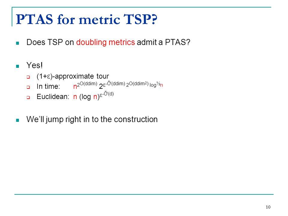 10 PTAS for metric TSP? Does TSP on doubling metrics admit a PTAS? Yes!  (1+ Ɛ )-approximate tour  In time:n 2 O(ddim) 2 Ɛ -Ỡ(ddim) 2 O(ddim 2 ) log