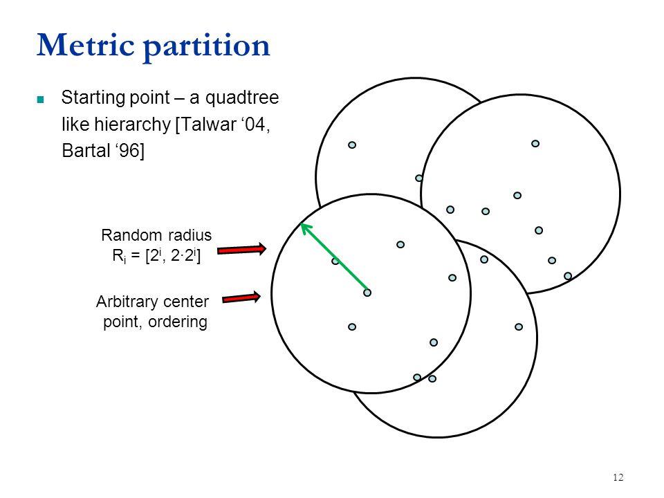 Starting point – a quadtree like hierarchy [Talwar '04, Bartal '96] Metric partition 12 Arbitrary center point, ordering Random radius R i = [2 i, 2·2 i ]