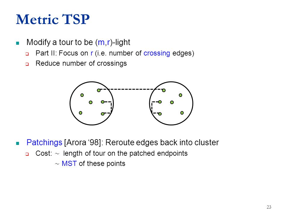 Metric TSP 23