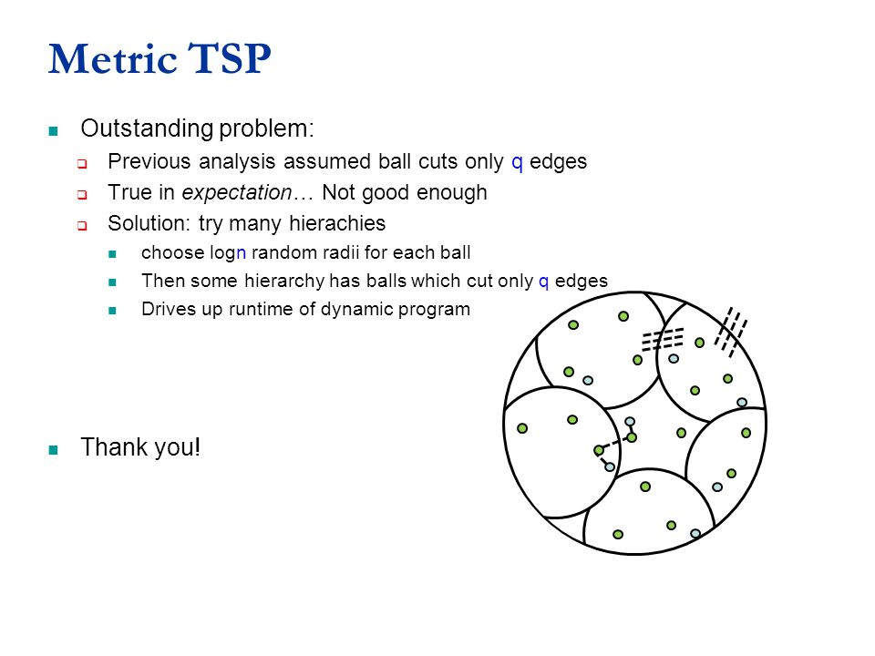 Metric TSP 32 R i-1 /M Outstanding problem:  Previous analysis assumed ball cuts only q edges  True in expectation… Not good enough  Solution: try