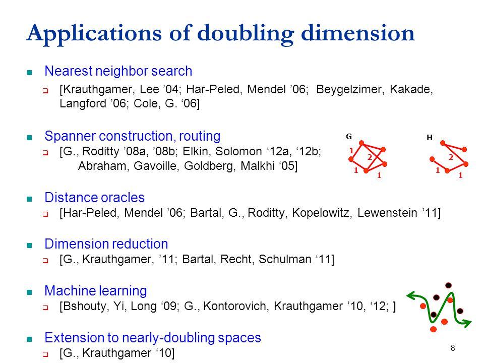 Applications of doubling dimension Nearest neighbor search  [Krauthgamer, Lee '04; Har-Peled, Mendel '06; Beygelzimer, Kakade, Langford '06; Cole, G.