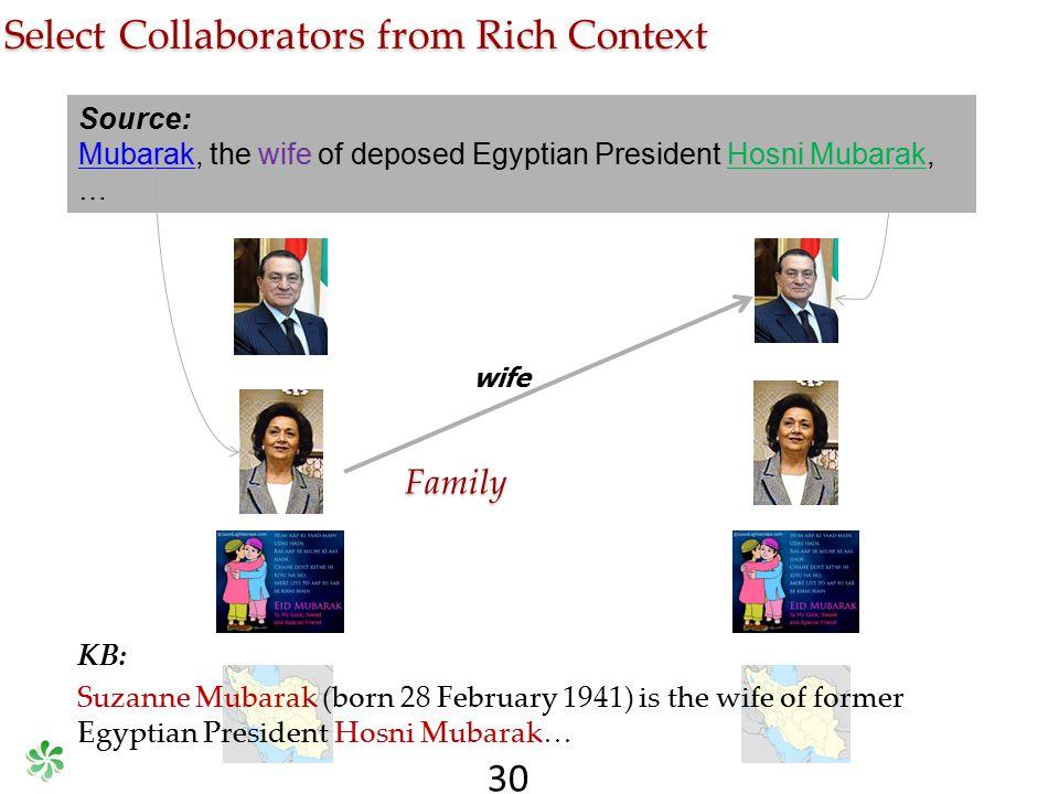 Source: Mubarak, the wife of deposed Egyptian President Hosni Mubarak, … wife 30 Select Collaborators from Rich Context Family KB: Suzanne Mubarak (bo