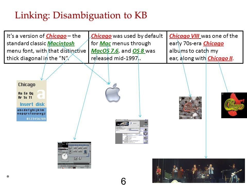 """6 Linking: Disambiguation to KB It's a version of Chicago – the standard classic Macintosh menu font, with that distinctive thick diagonal in the """"N""""."""