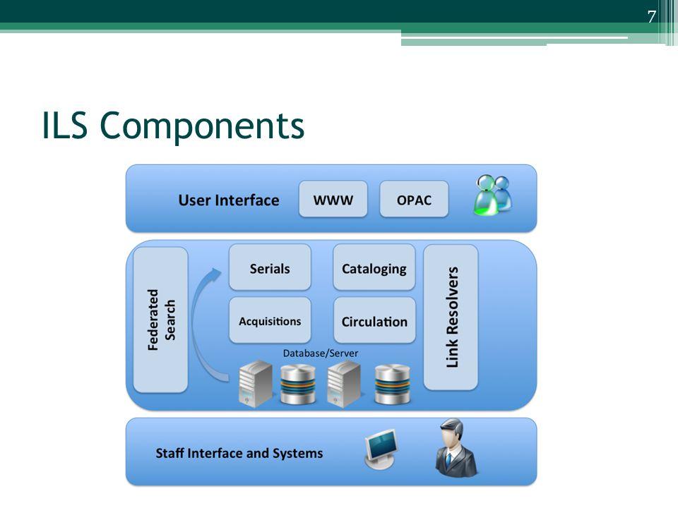 ILS Components 7
