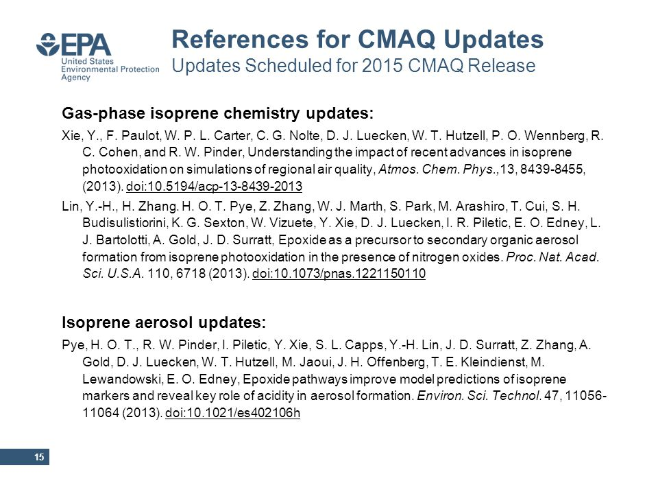 References for CMAQ Updates Updates Scheduled for 2015 CMAQ Release Gas-phase isoprene chemistry updates: Xie, Y., F.