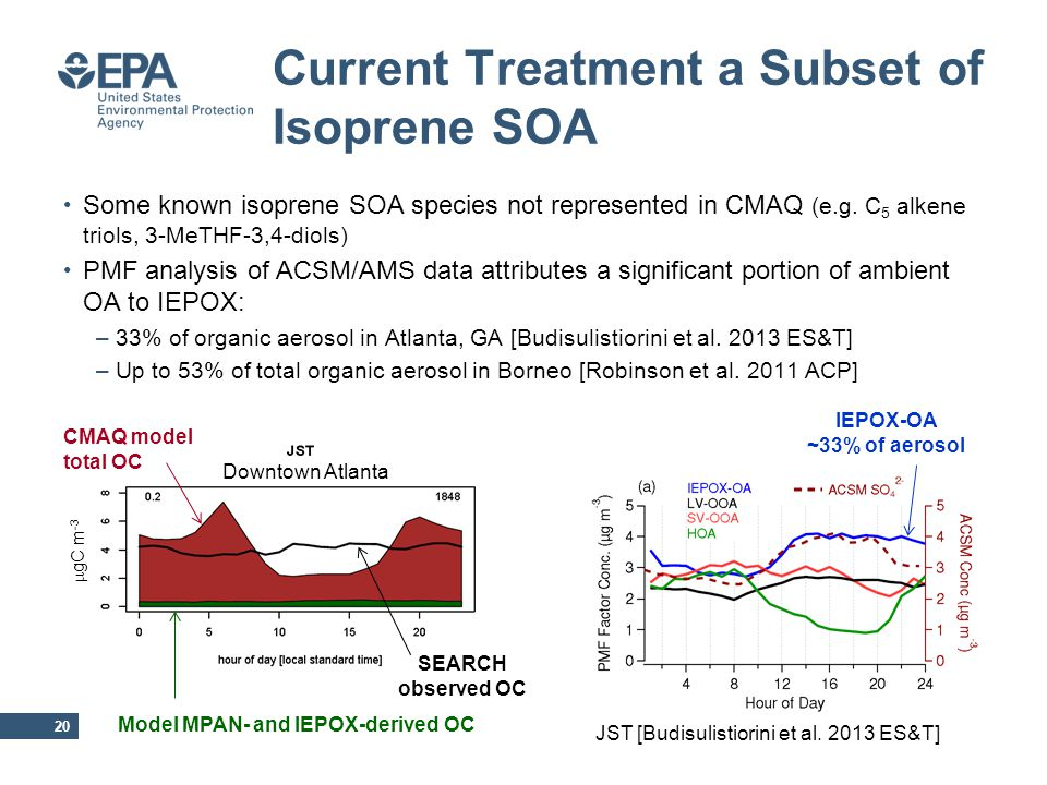 Current Treatment a Subset of Isoprene SOA 20 Some known isoprene SOA species not represented in CMAQ (e.g.