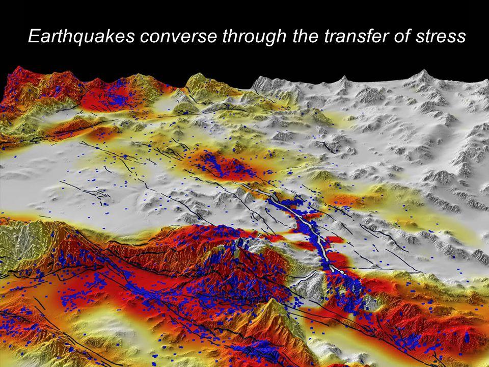 Earthquakes converse through the transfer of stress