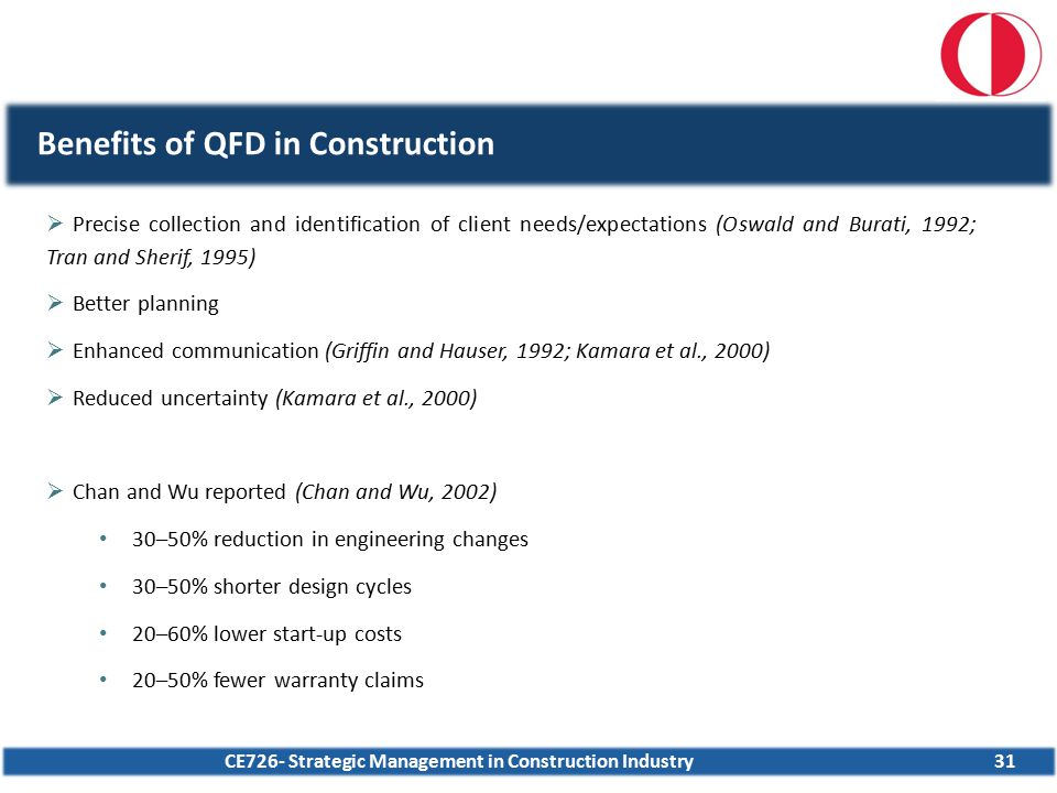 CE726- Strategic Management in Construction Industry31 Benefits of QFD in Construction  Precise collection and identification of client needs/expecta