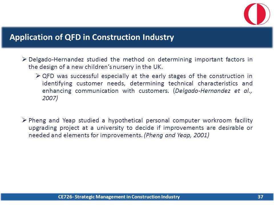 CE726- Strategic Management in Construction Industry37 Application of QFD in Construction Industry  Delgado-Hernandez studied the method on determini