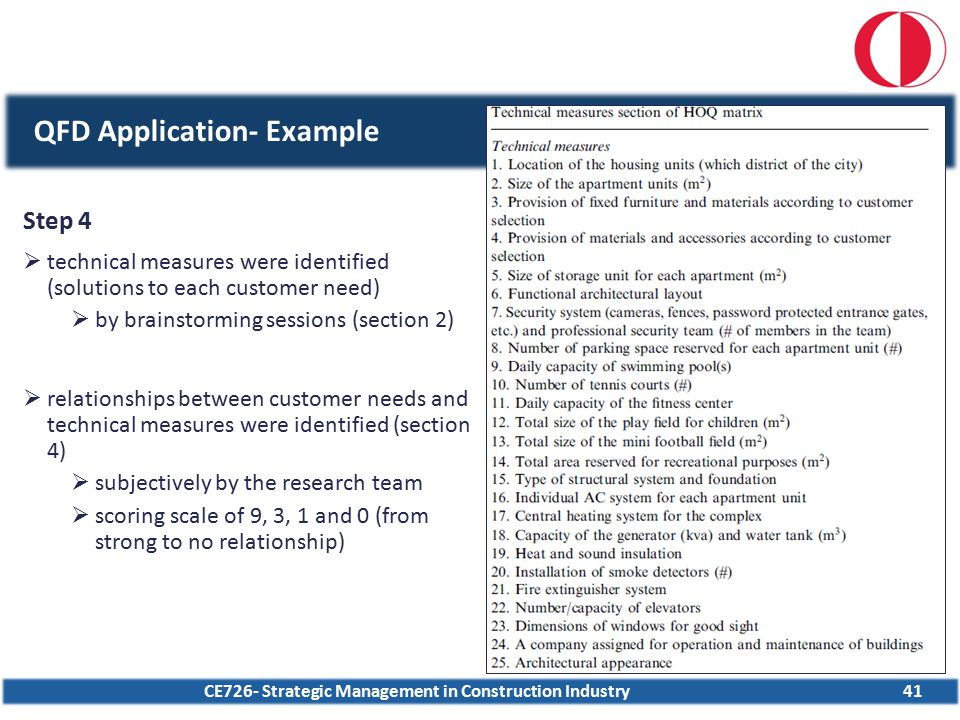 CE726- Strategic Management in Construction Industry41 QFD Application- Example Step 4  technical measures were identified (solutions to each custome