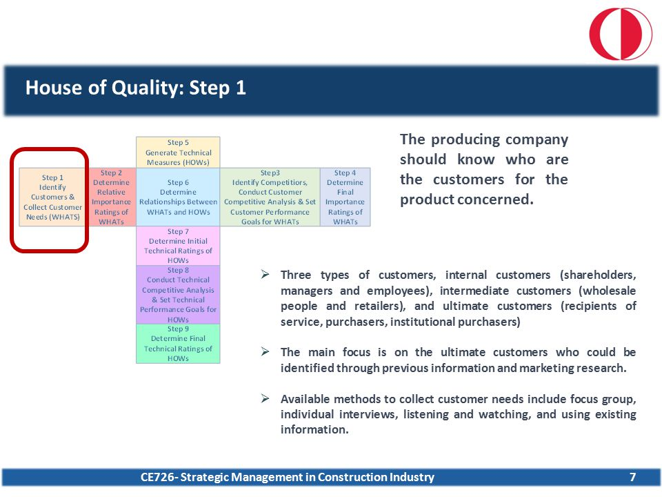 CE726- Strategic Management in Construction Industry7 House of Quality: Step 1  Three types of customers, internal customers (shareholders, managers