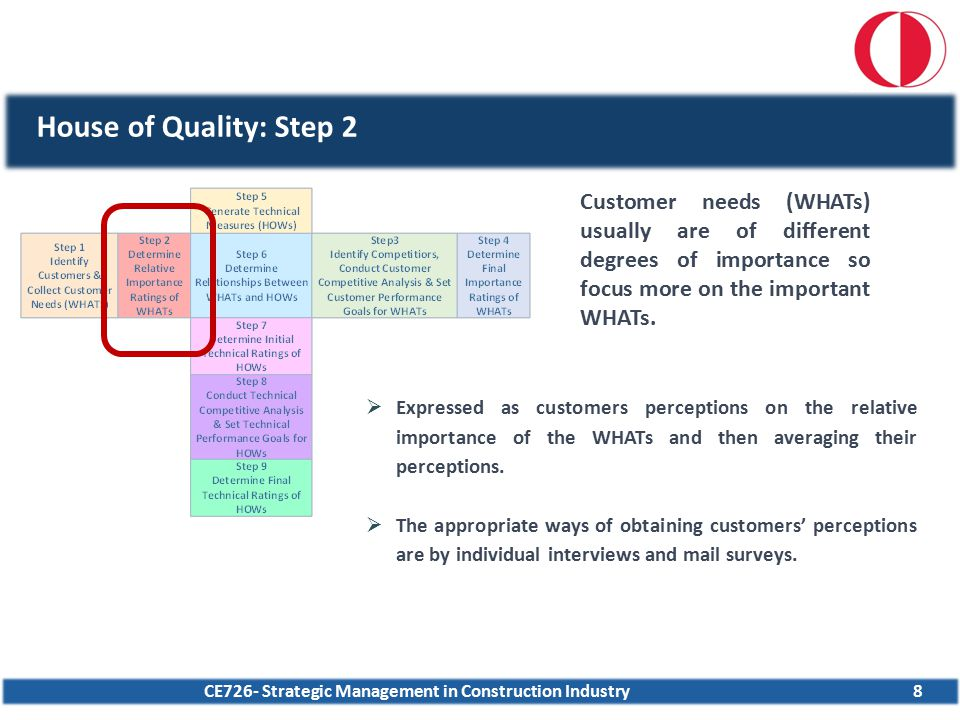 CE726- Strategic Management in Construction Industry39 QFD Application- Example Step 1  customer profile of the project was defined (company professionals)  middle&high income people  looking for differentiation in housing units Step 2  expectations of the target customer profile was identified  customer surveys, interviews  feedbacks from previous projects  interdisciplinary research team was constructed for expert opinions  important criteria for customer satisfaction  VOC section was constructed (section 1) Dikmen et al., 2005
