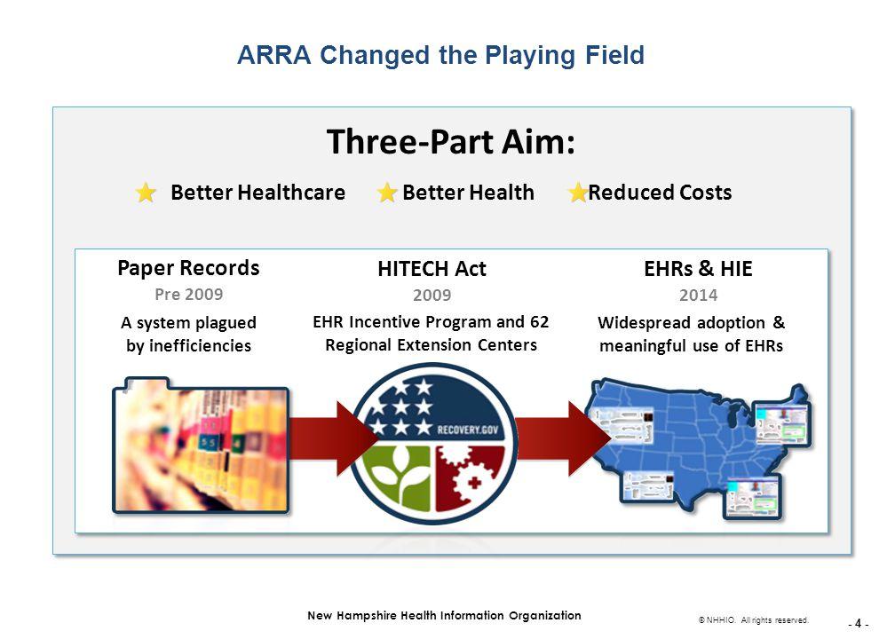 - 4 - New Hampshire Health Information Organization © NHHIO.