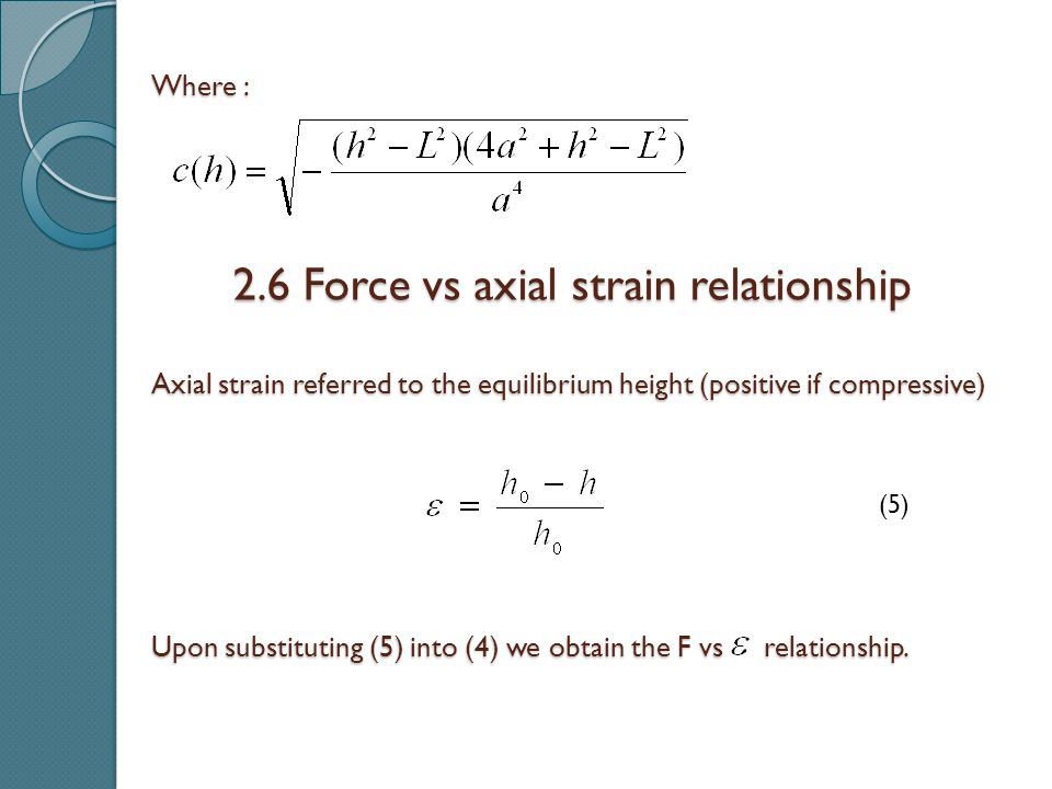 Where : 2.6 Force vs axial strain relationship Axial strain referred to the equilibrium height (positive if compressive) (5) Upon substituting (5) int
