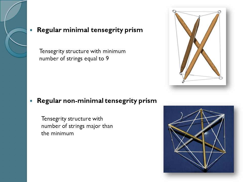 Regular minimal tensegrity prism Regular non-minimal tensegrity prism Tensegrity structure with minimum number of strings equal to 9 Tensegrity structure with number of strings major than the minimum