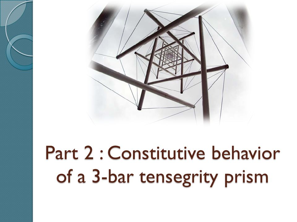 2.1 Schematic of a 3-bar tensegrity prism 2.1 Schematic of a 3-bar tensegrity prism Characteristic transverse dimension Cross-cable length Bar length Twist angle between upper and lower bases Prism height Axial strain Natural length of cross-cables Cable prestrain Cable stiffness Total prism mass Elastic stiffness of the prism at equilibrium (zero axialforce) Fundamental vibration period of the prism