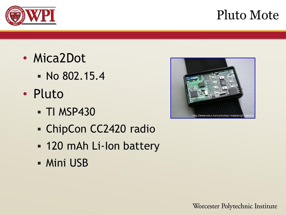 Mica2Dot  No 802.15.4 Pluto  TI MSP430  ChipCon CC2420 radio  120 mAh Li-Ion battery  Mini USB Pluto Mote
