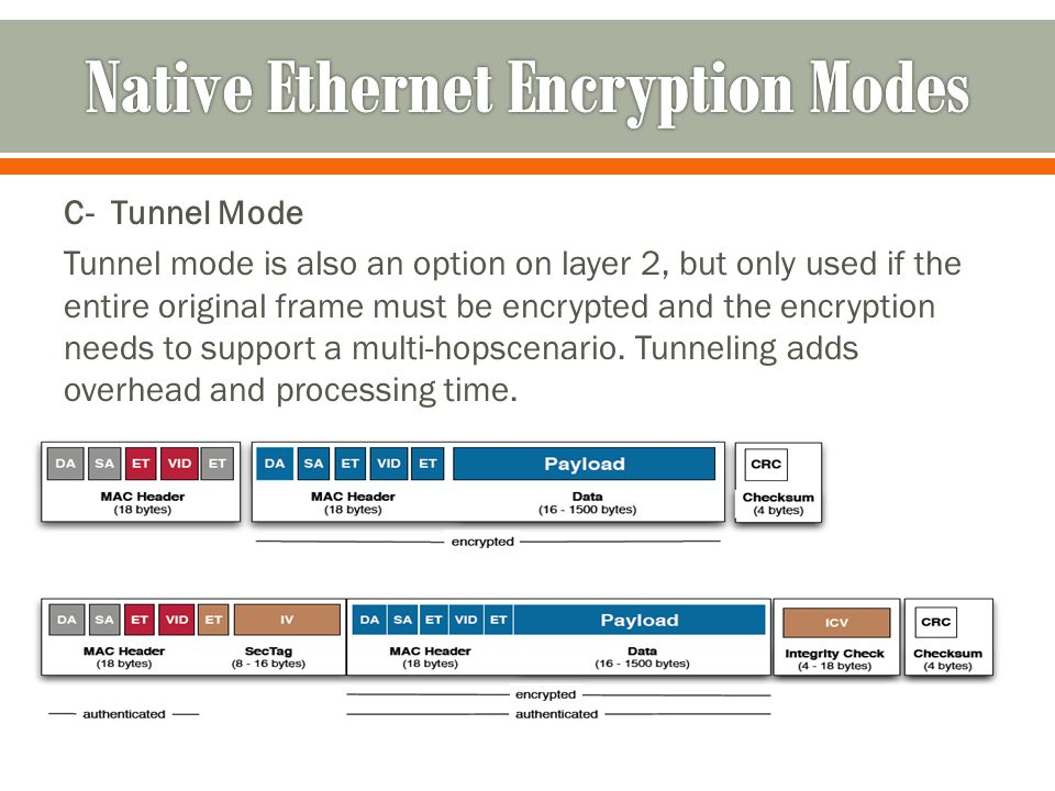 C- Tunnel Mode Tunnel mode is also an option on layer 2, but only used if the entire original frame must be encrypted and the encryption needs to support a multi-hopscenario.