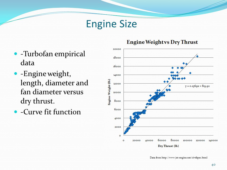 Engine Size -Turbofan empirical data -Engine weight, length, diameter and fan diameter versus dry thrust. -Curve fit function Data from http://www.jet