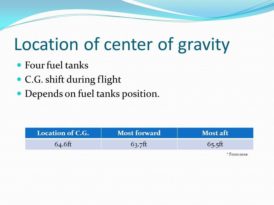 Location of center of gravity Four fuel tanks C.G.