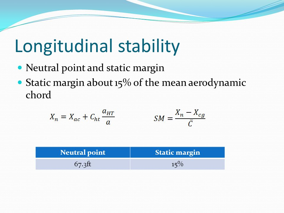 Longitudinal stability Neutral point and static margin Static margin about 15% of the mean aerodynamic chord Neutral pointStatic margin 67.3ft15%
