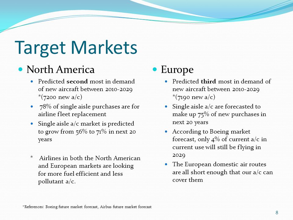 Target Markets North America Predicted second most in demand of new aircraft between 2010-2029 *(7200 new a/c) 78% of single aisle purchases are for airline fleet replacement Single aisle a/c market is predicted to grow from 56% to 71% in next 20 years * Airlines in both the North American and European markets are looking for more fuel efficient and less pollutant a/c.