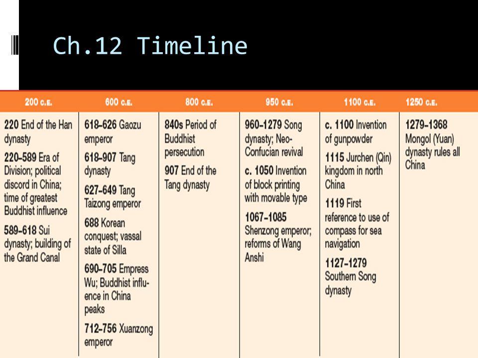 Ch.12 Timeline 3
