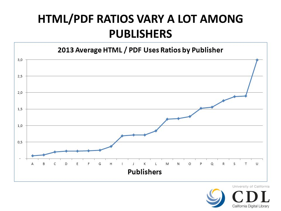 HTML/PDF RATIOS VARY A LOT AMONG PUBLISHERS