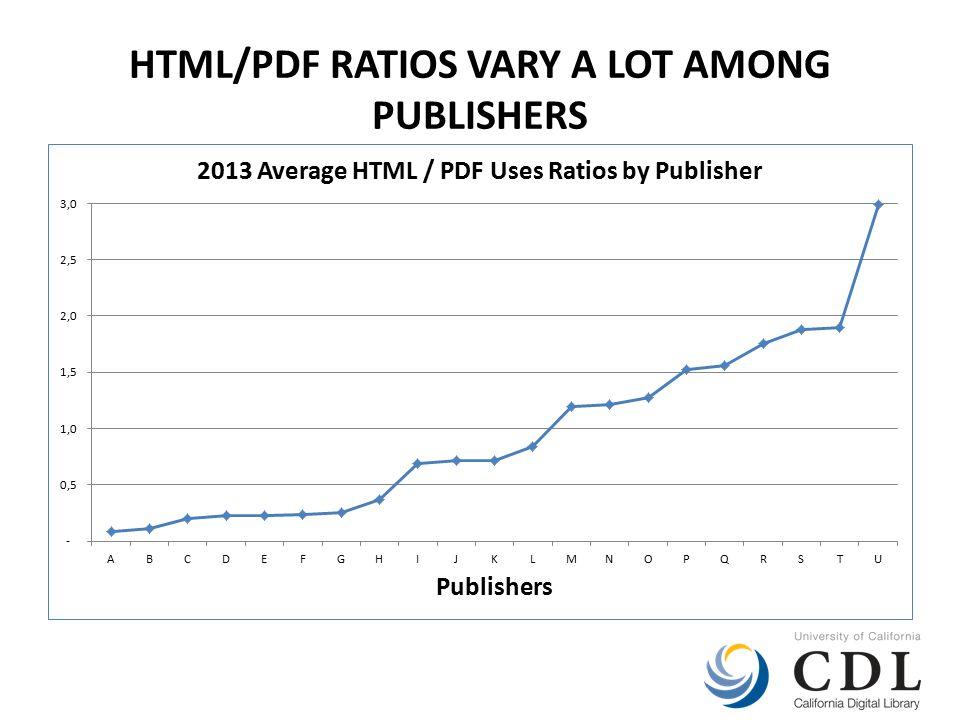 HTML/PDF RATIOS VARY A LOT AMONG PUBLISHERS