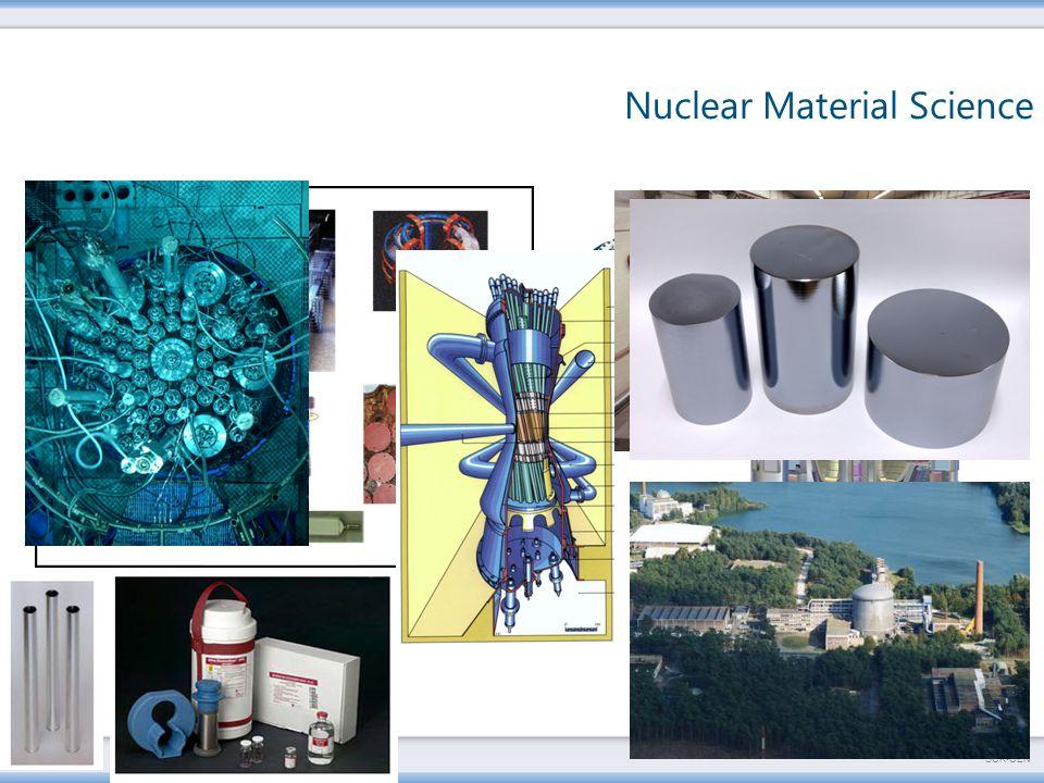 Copyright © 2012 SCKCEN P&T inspired many Euratom projects TOPICFP5FP6FP7 CouplingMUSEDM2 ECATSFREYA FuelsFUTUREDM3 AFTRAFAIRFUELS MaterialsMEGAPIE DM4 DEMETRA MATTER SPIRE, TECLAGETMAT DesignPDS-XADSDM1 DESIGNCDT MAX ADOPTEUROTRANSSERIM G4 Thermal-Hydraulics ASCHLIM THINS LFR-ESLYLEADER Infrastructures-VELLA, MTRI3 ADRIANA, SARGEN, NEWLANCER Scenario Studies-PATEROSARCAS Safety--SEARCH, SILER, MAXSIMA 28 M€ 31 M€