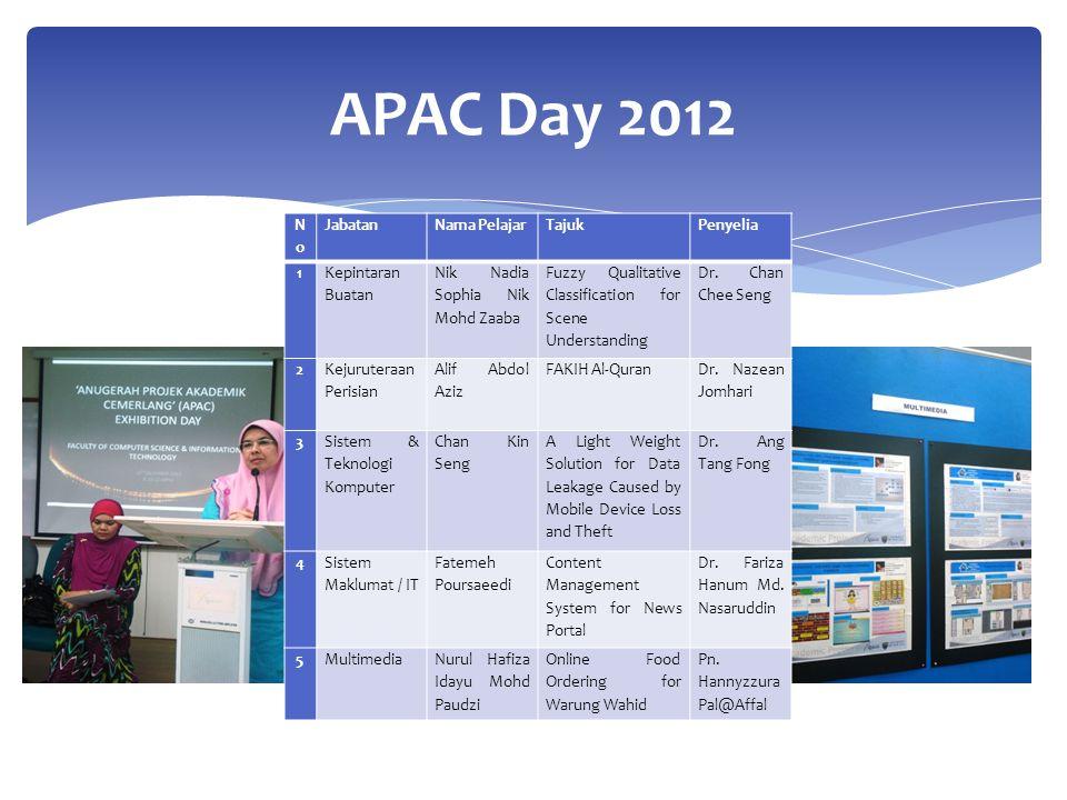 APAC Day 2012 NoNo JabatanNama PelajarTajukPenyelia 1 Kepintaran Buatan Nik Nadia Sophia Nik Mohd Zaaba Fuzzy Qualitative Classification for Scene Understanding Dr.