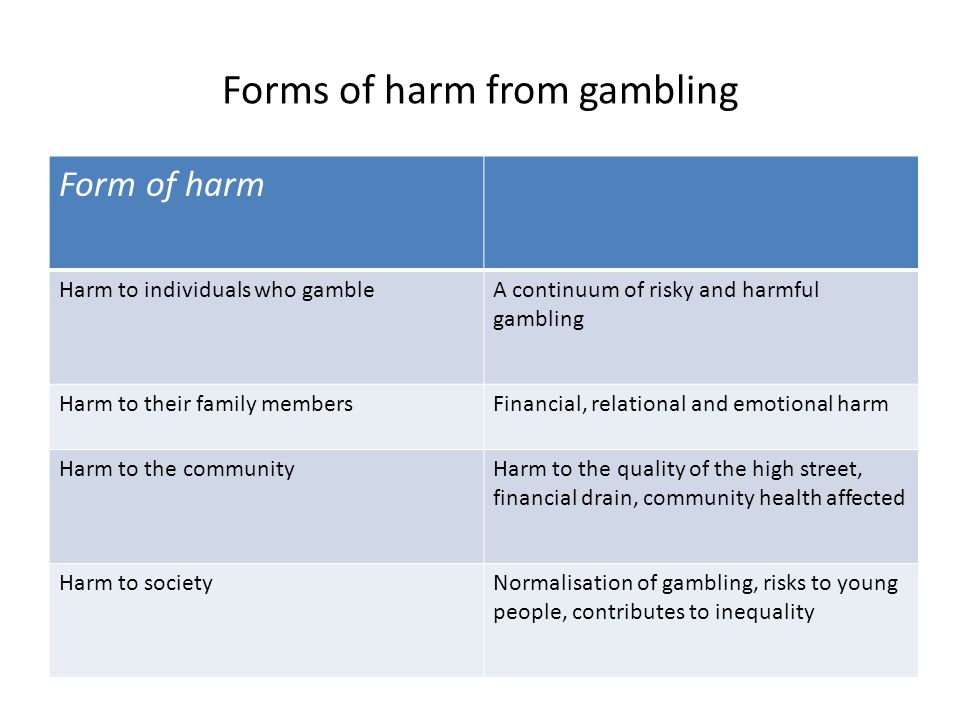Forms of harm from gambling Form of harm Harm to individuals who gambleA continuum of risky and harmful gambling Harm to their family membersFinancial