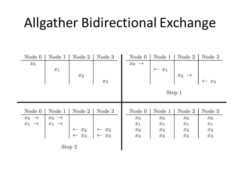 Allgather Bidirectional Exchange
