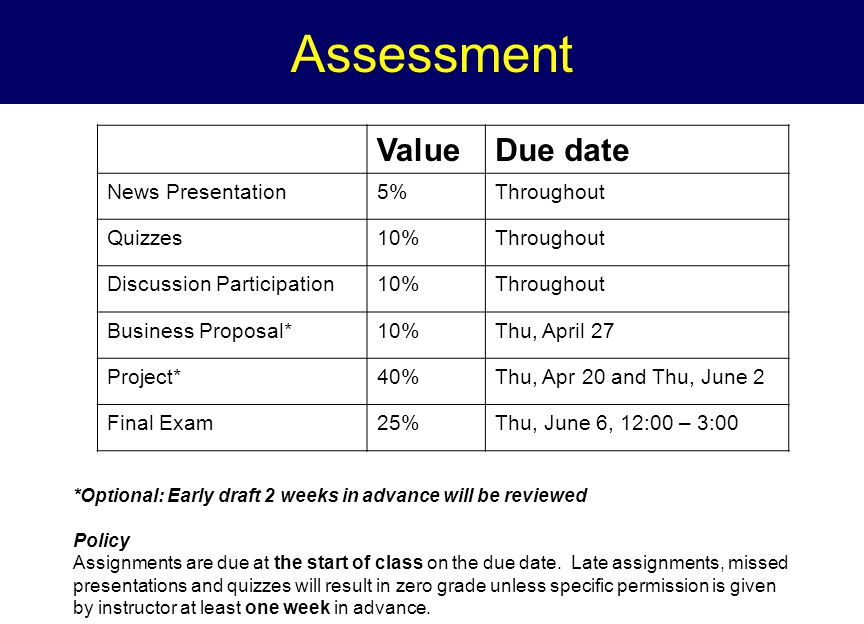 Assessment ValueDue date News Presentation5%Throughout Quizzes10%Throughout Discussion Participation10%Throughout Business Proposal*10%Thu, April 27 Project*40%Thu, Apr 20 and Thu, June 2 Final Exam25%Thu, June 6, 12:00 – 3:00 *Optional: Early draft 2 weeks in advance will be reviewed Policy Assignments are due at the start of class on the due date.