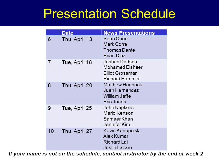 Presentation Schedule DateNews Presentations 6Thu, April 13 Sean Chou Mark Corre Thomas Dente Brian Diaz 7Tue, April 18 Joshua Dodson Mohamed Elshaer Elliot Grossman Richard Hammer 8Thu, April 20 Matthew Hartsock Juan Hernandez William Jaffe Eric Jones 9Tue, April 25 John Kaplanis Marlo Kertson Sameer Khan Jennifer Kim 10Thu, April 27 Kevin Konopelski Alex Kumar Richard Lai Justin Lazaro If your name is not on the schedule, contact instructor by the end of week 2