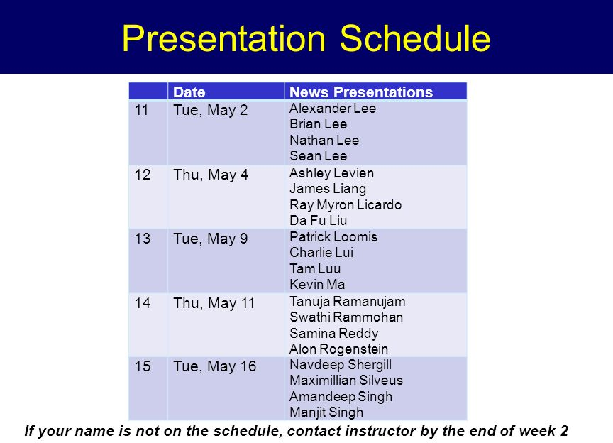 Presentation Schedule DateNews Presentations 11Tue, May 2 Alexander Lee Brian Lee Nathan Lee Sean Lee 12Thu, May 4 Ashley Levien James Liang Ray Myron Licardo Da Fu Liu 13Tue, May 9 Patrick Loomis Charlie Lui Tam Luu Kevin Ma 14Thu, May 11 Tanuja Ramanujam Swathi Rammohan Samina Reddy Alon Rogenstein 15Tue, May 16 Navdeep Shergill Maximillian Silveus Amandeep Singh Manjit Singh If your name is not on the schedule, contact instructor by the end of week 2