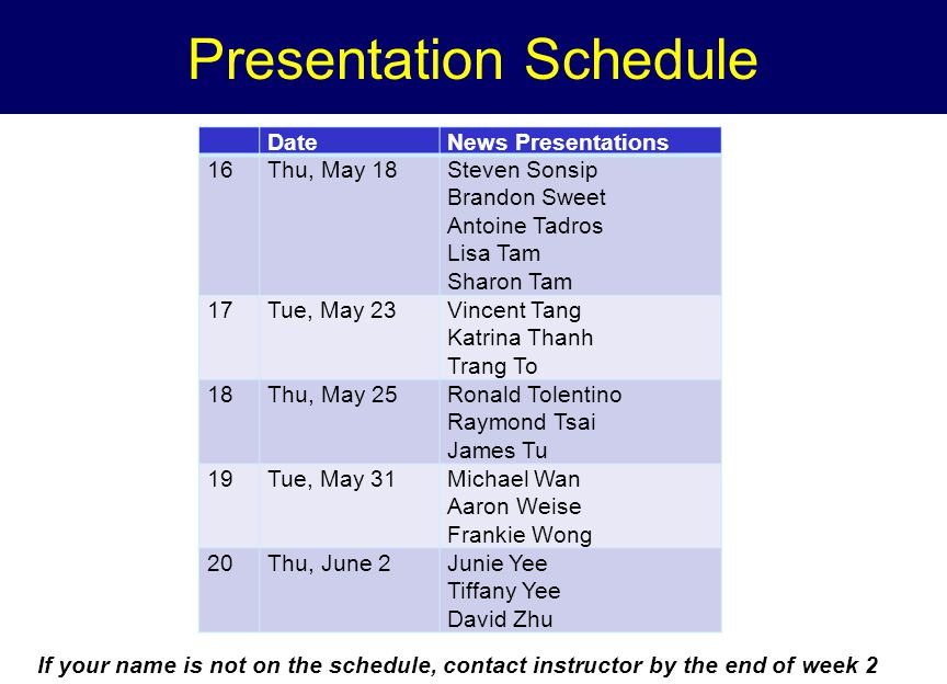 Presentation Schedule DateNews Presentations 16Thu, May 18Steven Sonsip Brandon Sweet Antoine Tadros Lisa Tam Sharon Tam 17Tue, May 23Vincent Tang Katrina Thanh Trang To 18Thu, May 25Ronald Tolentino Raymond Tsai James Tu 19Tue, May 31Michael Wan Aaron Weise Frankie Wong 20Thu, June 2Junie Yee Tiffany Yee David Zhu If your name is not on the schedule, contact instructor by the end of week 2