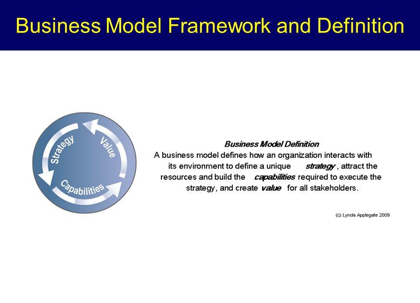 Business Model Framework and Definition