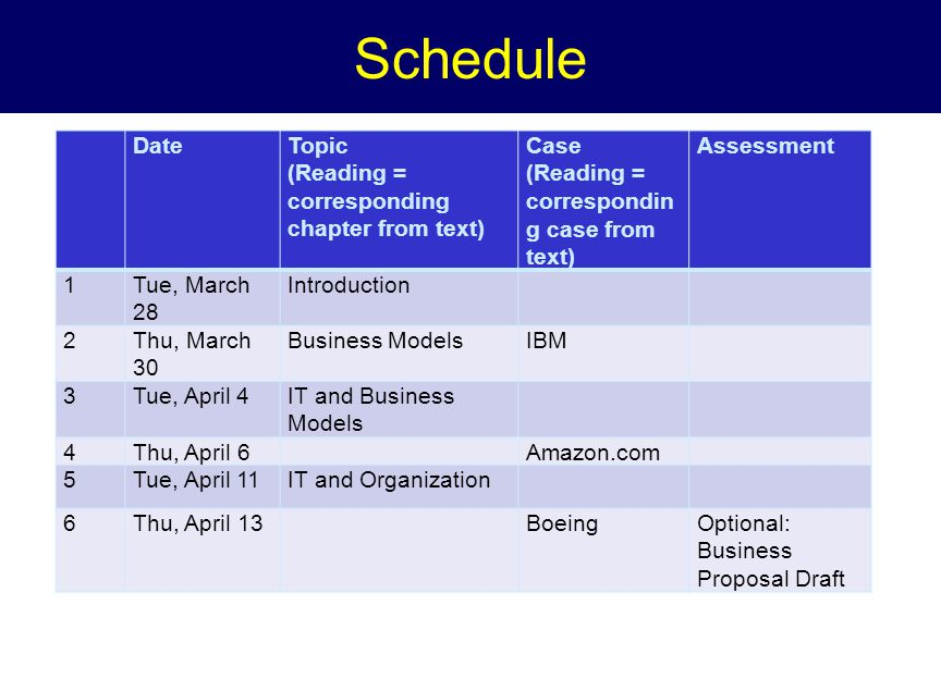 Schedule DateTopic (Reading = corresponding chapter from text) Case (Reading = correspondin g case from text) Assessment 1Tue, March 28 Introduction 2Thu, March 30 Business ModelsIBM 3Tue, April 4IT and Business Models 4Thu, April 6Amazon.com 5Tue, April 11IT and Organization 6Thu, April 13BoeingOptional: Business Proposal Draft