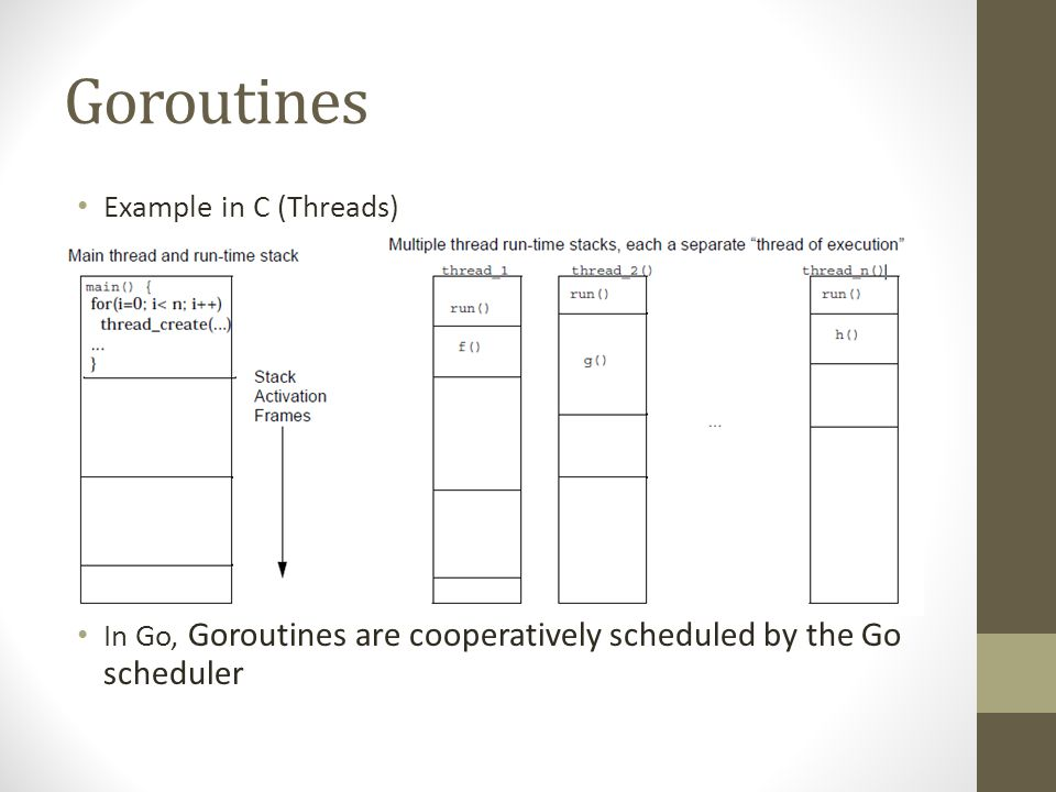 Goroutines Example in C (Threads) In Go, Goroutines are cooperatively scheduled by the Go scheduler