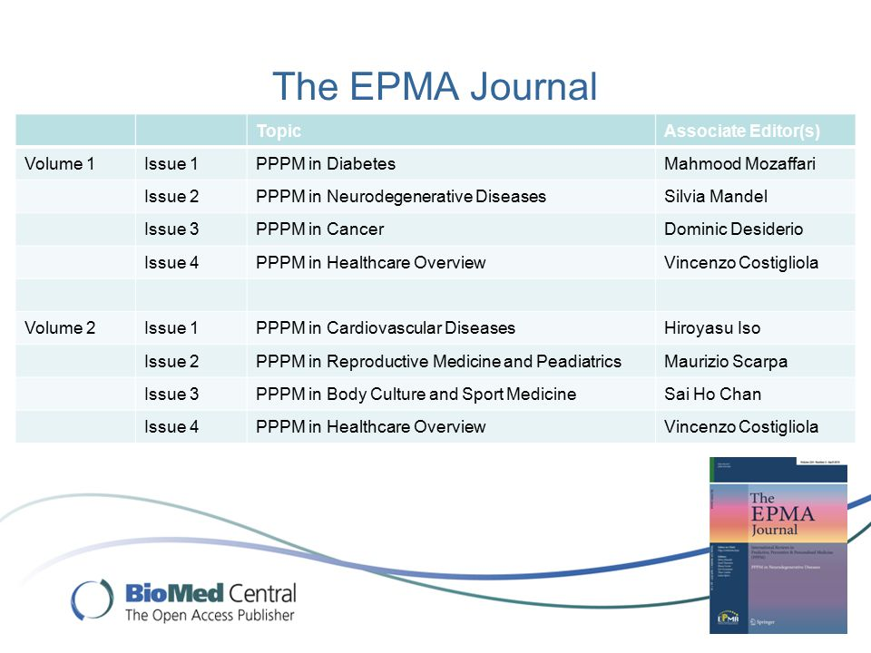 TopicAssociate Editor(s) Volume 1Issue 1PPPM in DiabetesMahmood Mozaffari Issue 2PPPM in Neurodegenerative DiseasesSilvia Mandel Issue 3PPPM in CancerDominic Desiderio Issue 4PPPM in Healthcare OverviewVincenzo Costigliola Volume 2Issue 1PPPM in Cardiovascular DiseasesHiroyasu Iso Issue 2PPPM in Reproductive Medicine and PeadiatricsMaurizio Scarpa Issue 3PPPM in Body Culture and Sport MedicineSai Ho Chan Issue 4PPPM in Healthcare OverviewVincenzo Costigliola The EPMA Journal