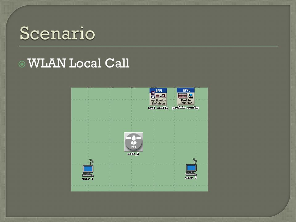  WLAN Local Call