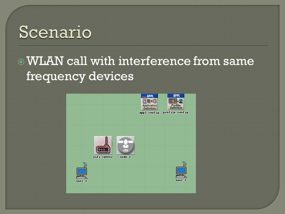  WLAN call with interference from same frequency devices