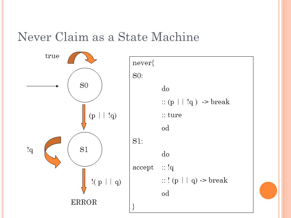 Never Claim as a State Machine ERROR S1 S0 never{ S0: do :: (p || !q ) -> break :: ture od S1: do accept:: !q :: .