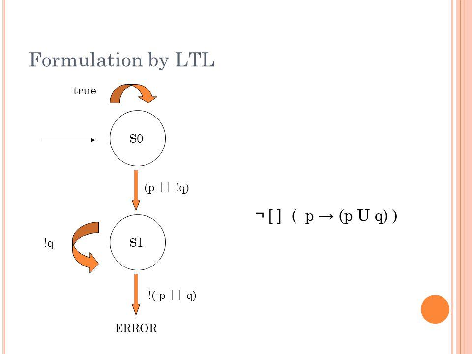 Formulation by LTL ERROR S1 S0 true !( p || q) !q (p || !q) ¬ [ ] ( p → (p U q) )